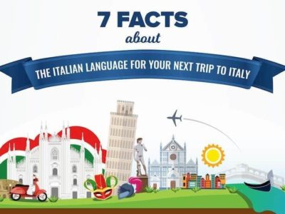 facts about the italian language